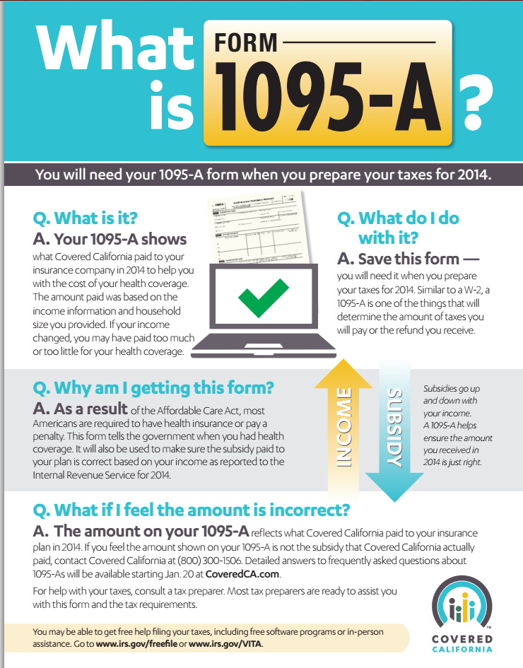 Covered CA And Your Taxes- What Is Form 1095-A? | Clark Irish ...